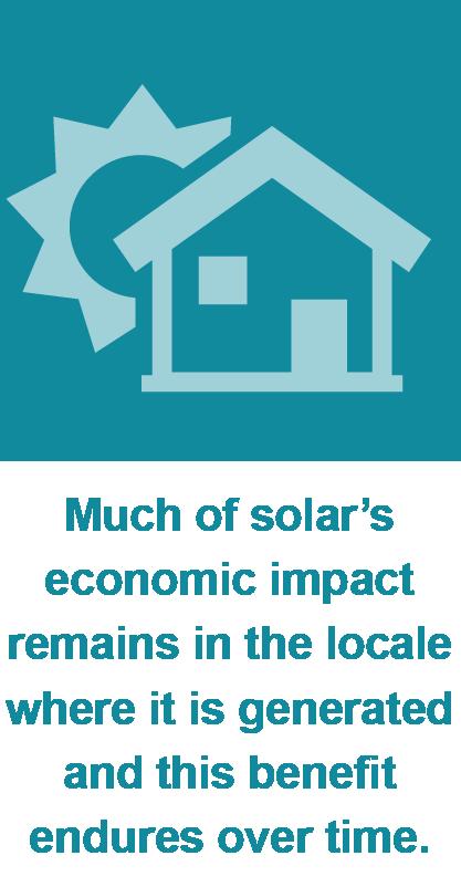Local impact icon